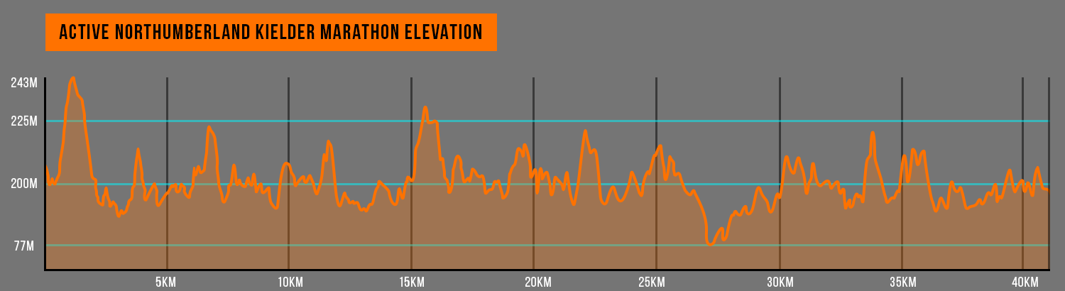 Elevation_marathon